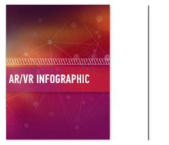 2018 AR/VR Infographic