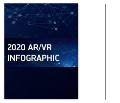 2020 AR/VR Infographic cover image